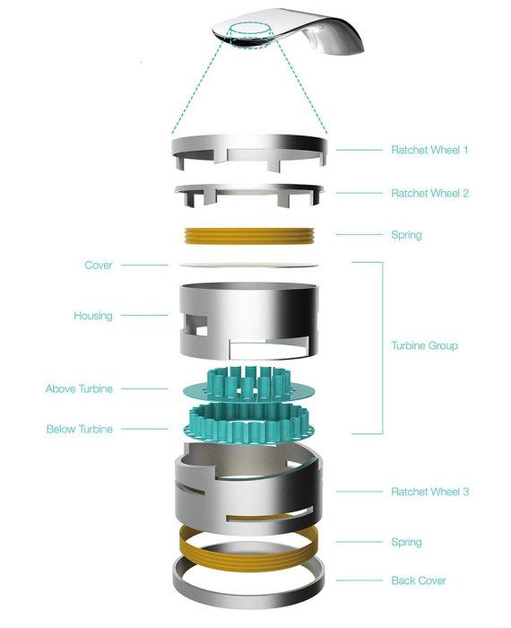 Swirl-faucet-just3ds.com-4